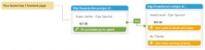Super Jacker Sales Funnel